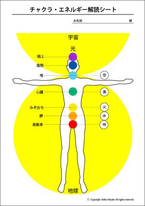 チャクラ図11