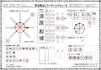 「清原和博」姓名解読リーディングシート2