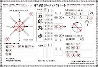 「五郎丸歩」姓名解読リーディングシート
