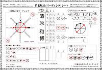 「清原和博」姓名解読リーディングシート1