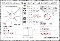 「又吉直樹」姓名解読リーディングシート1