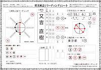 「又吉直樹」姓名解読リーディングシート2