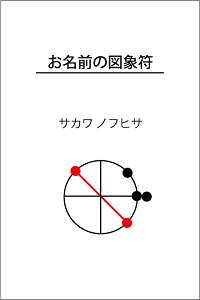 佐川宣寿の図象符
