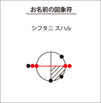 渋谷すばるの「図象符」