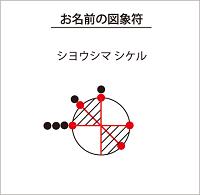 城島茂の 「図象符」