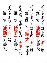 イザナギノミコトの「ギ」は、「気」で「波動」を表し、イザナミノミコトの「ミ」は「実・身」で「粒子」を表す。さらに、イザナギの「ナギ」は、「凪」で「粒子」を表し、イザナミの「ナミ」は、「波」で「波動」を表す。