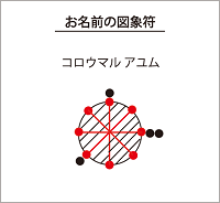 五郎丸歩の図象符