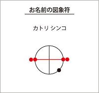 香取慎吾の図象符