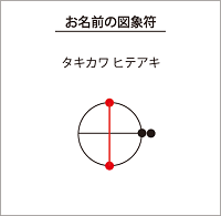 滝沢秀明の図象符